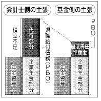 20051226_kaikei.jpg