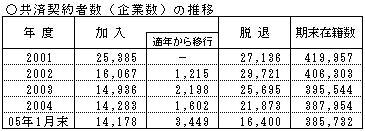 20060313chuutaikyou1.jpg