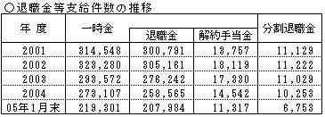 20060313chuutaikyou2.jpg