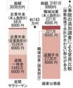 kanmin_hikaku2.jpg