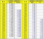 keizoku-rate2014.jpg