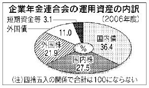 pfa_asset_FY2006.jpg